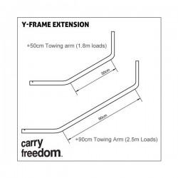 Y-Frame Deichsel +0,5 m